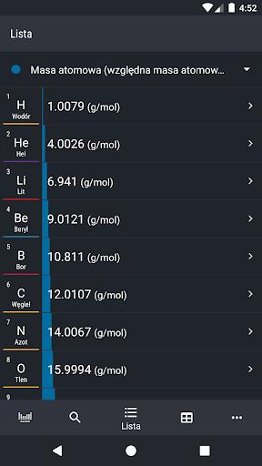 Układ Okresowy 2021 - Chemia screenshot 6