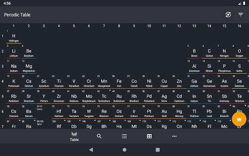 Periodic Table 2021 - Chemistry screenshot 9