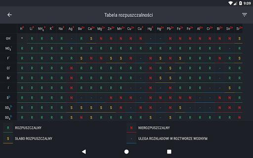Układ Okresowy 2021 - Chemia screenshot 15