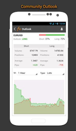 Lịch Forex, Thị trường,Tin tức screenshot 8