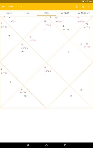 एस्ट्रोसेज कुंडली - ज्योतिष व राशिफल स्क्रीनशॉट 18