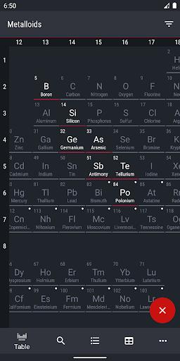 Periodic Table 2021 - Chemistry screenshot 6