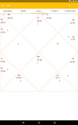 AstroSage Kundli : Astrology screenshot 19