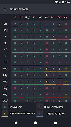 Periodic Table 2021 - Kimika screenshot 7