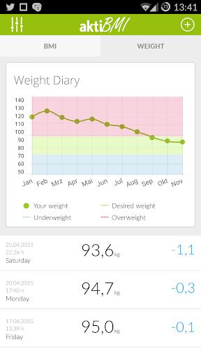 Kalkulator IJB dan buku dairi berat badan screenshot 2