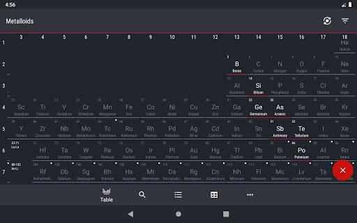 Periodic Table 2021 - Chemistry screenshot 14