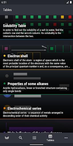 Periodic Table 2021 - Chemistry screenshot 8