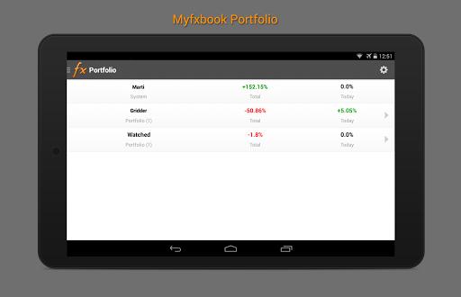 Lịch Forex, Thị trường,Tin tức screenshot 12
