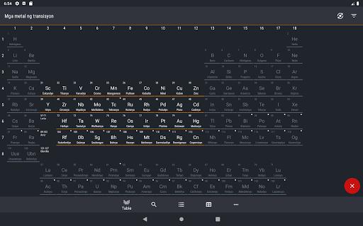Periodic Table 2021 - Kimika screenshot 20