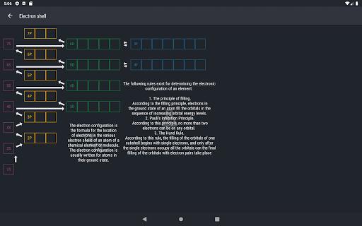 Periodic Table 2021 - Chemistry screenshot 23