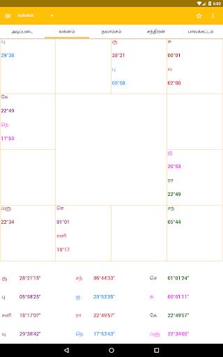 AstroSage Kundli : Astrology screenshot 23