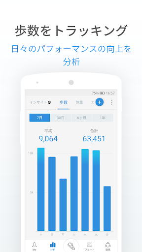 歩数計 : 人気の無料ウォーキングアプリ、ステップカウンター、カロリー計算、減量トラッカー screenshot 2