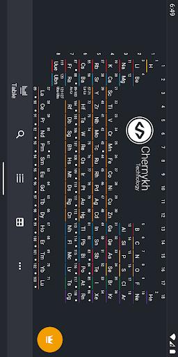 Periodic Table 2021 - Chemistry screenshot 1