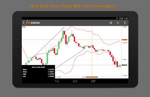 Lịch Forex, Thị trường,Tin tức screenshot 9