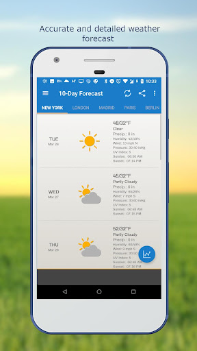 Hava ve saat Widget için Android (Hava durumu) screenshot 5