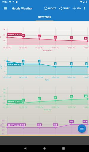 Hava ve saat Widget için Android (Hava durumu) screenshot 11