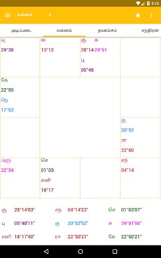 AstroSage Kundli : Astrology screenshot 12