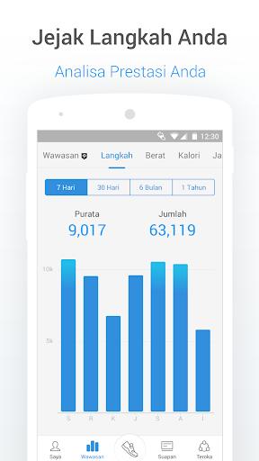 Pedometer - Penjejak Langkah, Kalori & Berat Badan screenshot 2