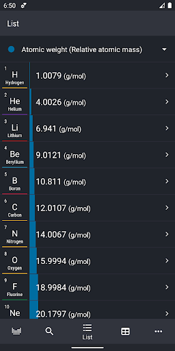 Periodic Table 2021 - Chemistry screenshot 5