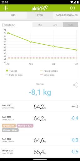 Pérdida de peso diario, IMC screenshot 2