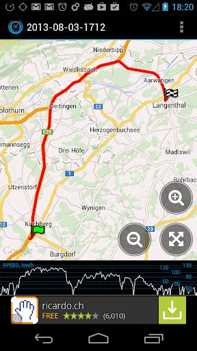 Ulysse Speedometer 4 تصوير الشاشة