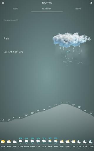 Cuaca screenshot 8