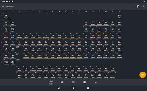 Periodic Table 2021 - Kimika screenshot 17