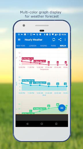 Hava ve saat Widget için Android (Hava durumu) screenshot 6