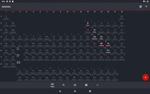 Periodic Table 2021 - Chemistry screenshot 22
