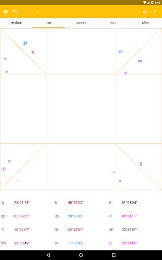 AstroSage Kundli : Astrology screenshot 24
