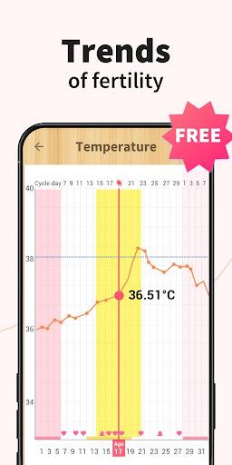 Period Tracker - Period Calendar Ovulation Tracker screenshot 7